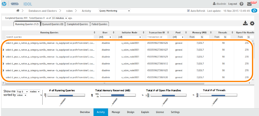 Vertica Management Console - Database Performance Monitor_2015-11-16_13-49-57